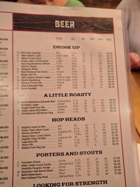 b Restaurant DC Penn Quarter drinks menu - beers part 1
