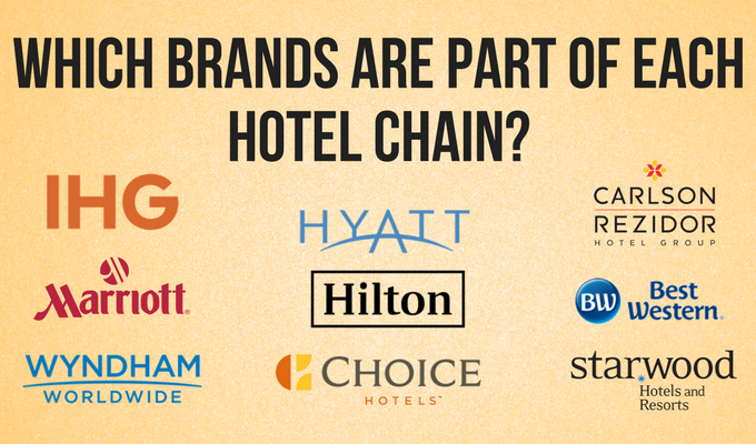 What Hotels Are In The Hilton Chain